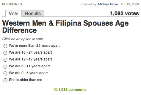 Western Men & Filipina Spouses Age Difference